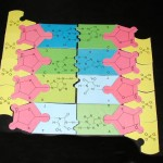 DNA Replication and Protein Synthesis , 5 Teaching Dna Replication In Cell Category
