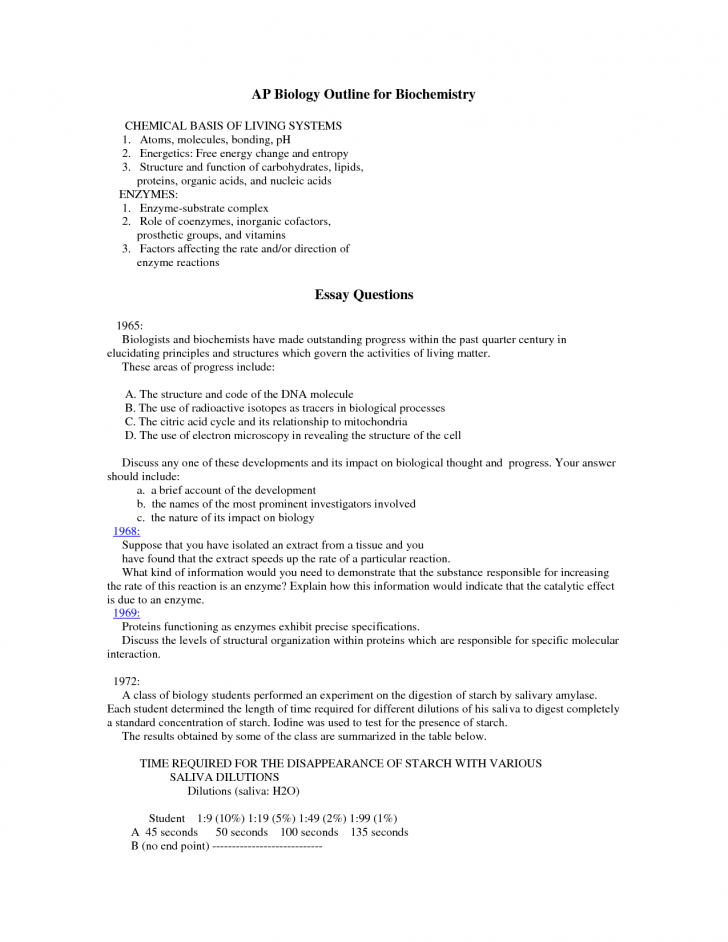 Scientific data , 6 Ap Biology Course Outline : AP Biology Outline For Biochemistry