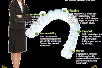 Aspen Leaf Dental Logo in Microbes