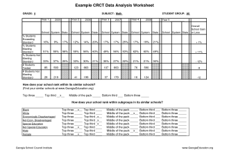Example CRCT Data Analysis Worksheet , 7 Data Analysis Worksheets In Scientific data Category