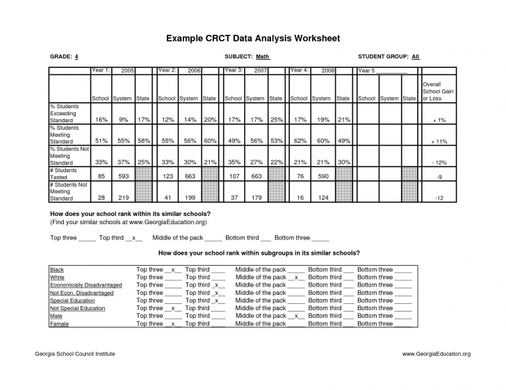 Scientific data , 7 Data Analysis Worksheets : Example CRCT Data Analysis Worksheet