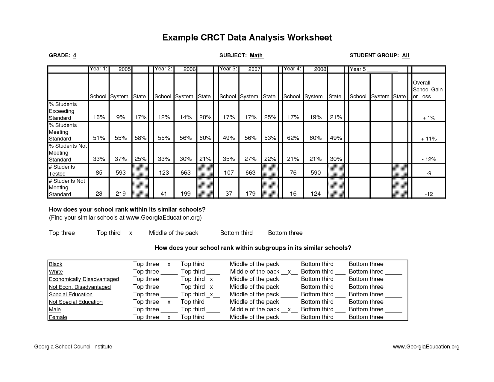 Data analysis worksheet middle school