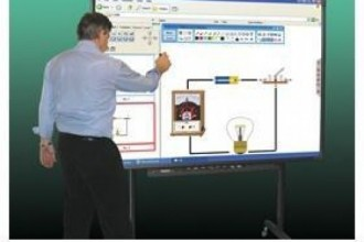 IQ Interactive Whiteboard in Scientific data