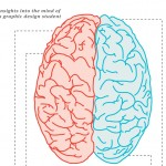 LEFT BRAIN or RIGHT BRAIN , 8 Left Right Brain Characteristics In Brain Category