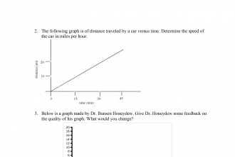 Physics Graphing and Data Analysis Worksheet in Cell