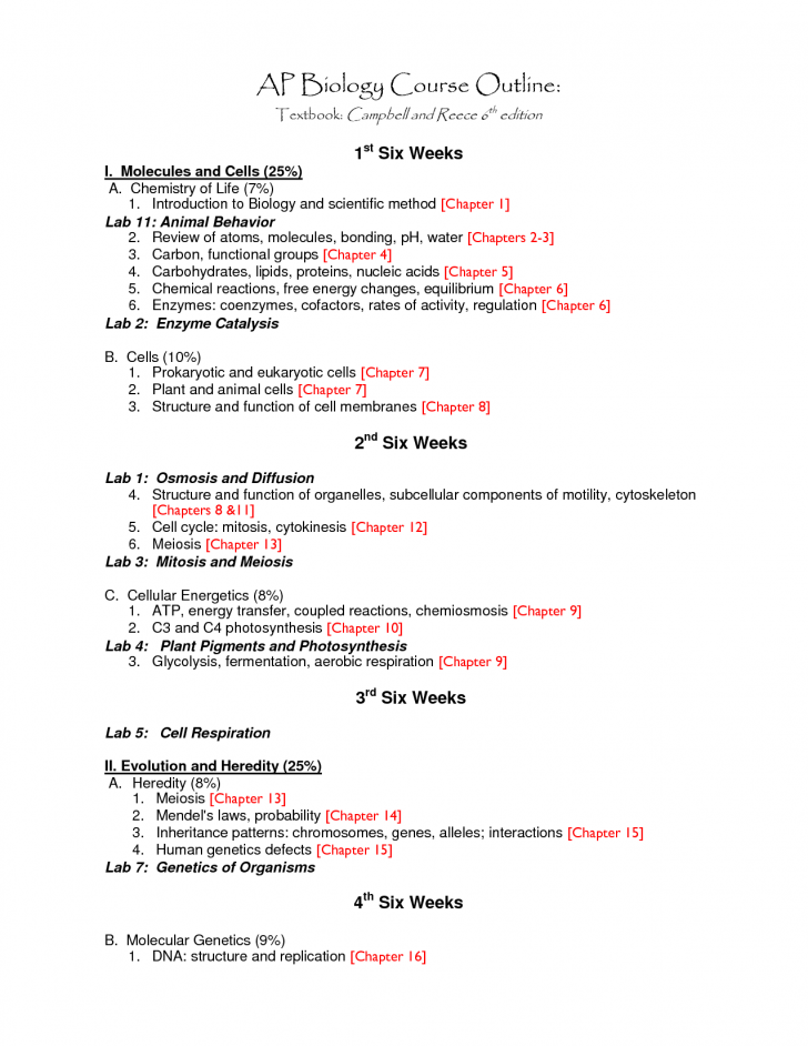 Scientific data , 6 Ap Biology Course Outline : Ap Biology Course Outline