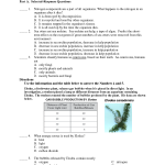 ecology practice test ap biology , 6 Ecology Practice Test In Scientific data Category
