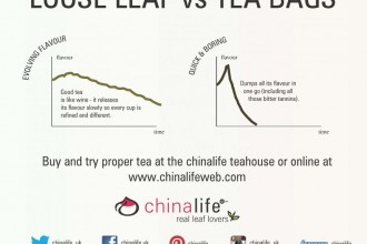 Loose Leaf Vs Tea Bag Flavour , 5 Tea Bag Vs Loose Leaf In Plants Category