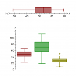 stem and leaf plot graph generator , 6 Stem And Leaf Plot Generator In Scientific data Category